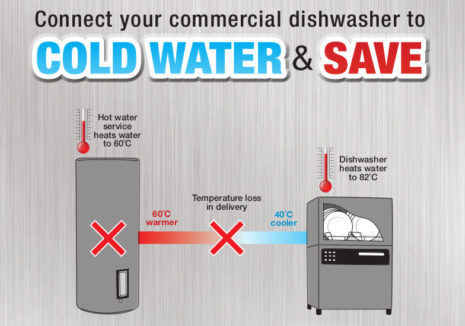 Cold Water & Save
